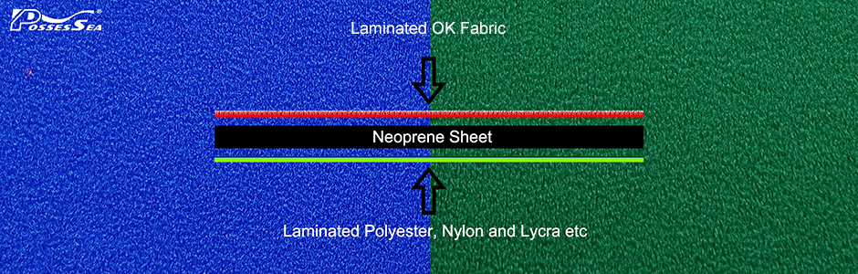 OK Fabric & Elastic Brushed Fabric & Elastic Loop Fabric & OK Neoprene Fabric